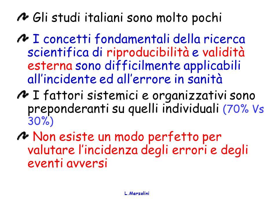 Gli studi italiani sono molto pochi