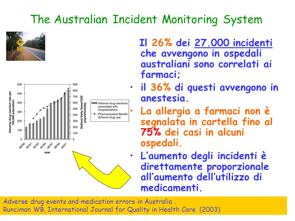 The Australian Incident Monitoring System