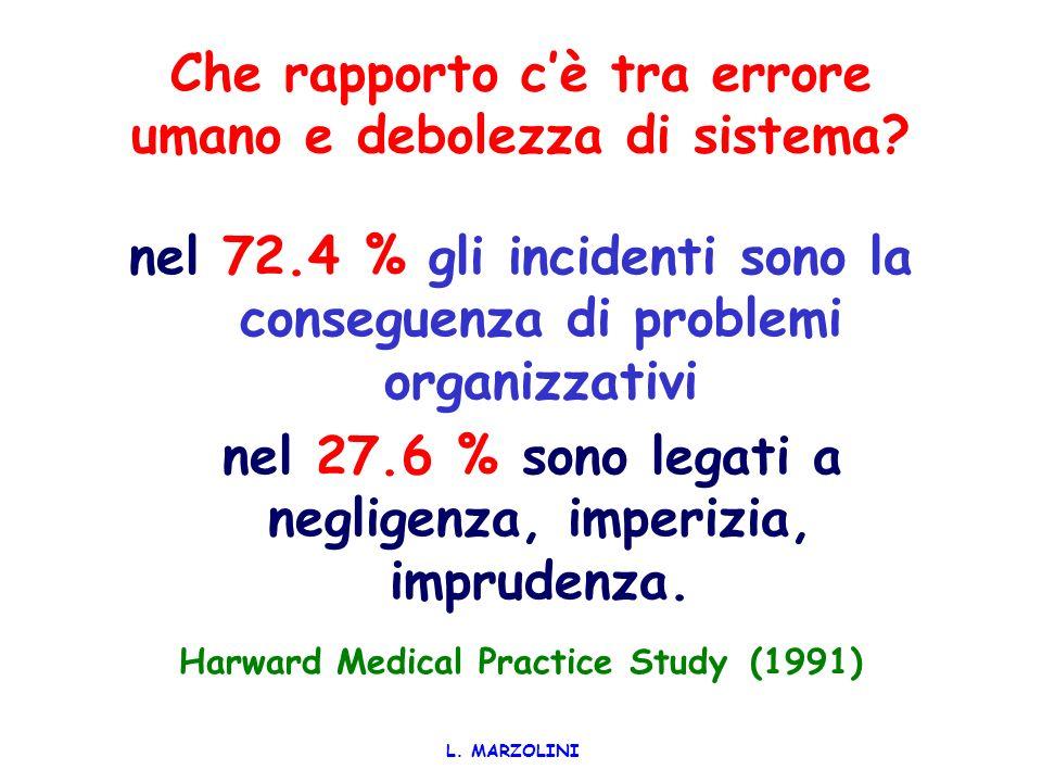 Che rapporto c'è tra errore umano e debolezza di sistema