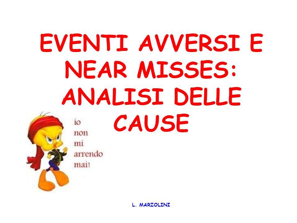 EVENTI AVVERSI E NEAR MISSES: ANALISI DELLE CAUSE