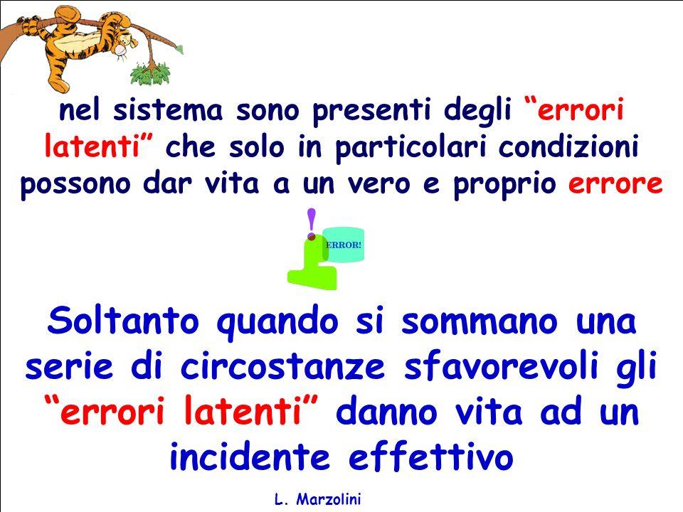 nel sistema sono presenti degli errori latenti che solo in particolari condizioni possono dar vita a un vero e proprio errore