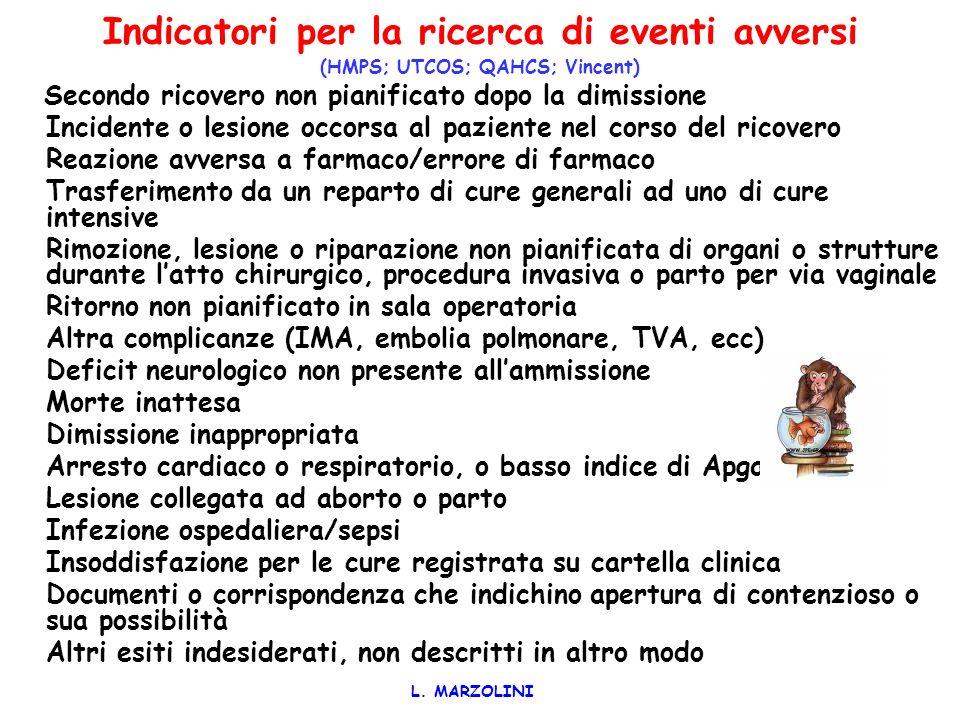 Indicatori per la ricerca di eventi avversi (HMPS; UTCOS; QAHCS; Vincent)