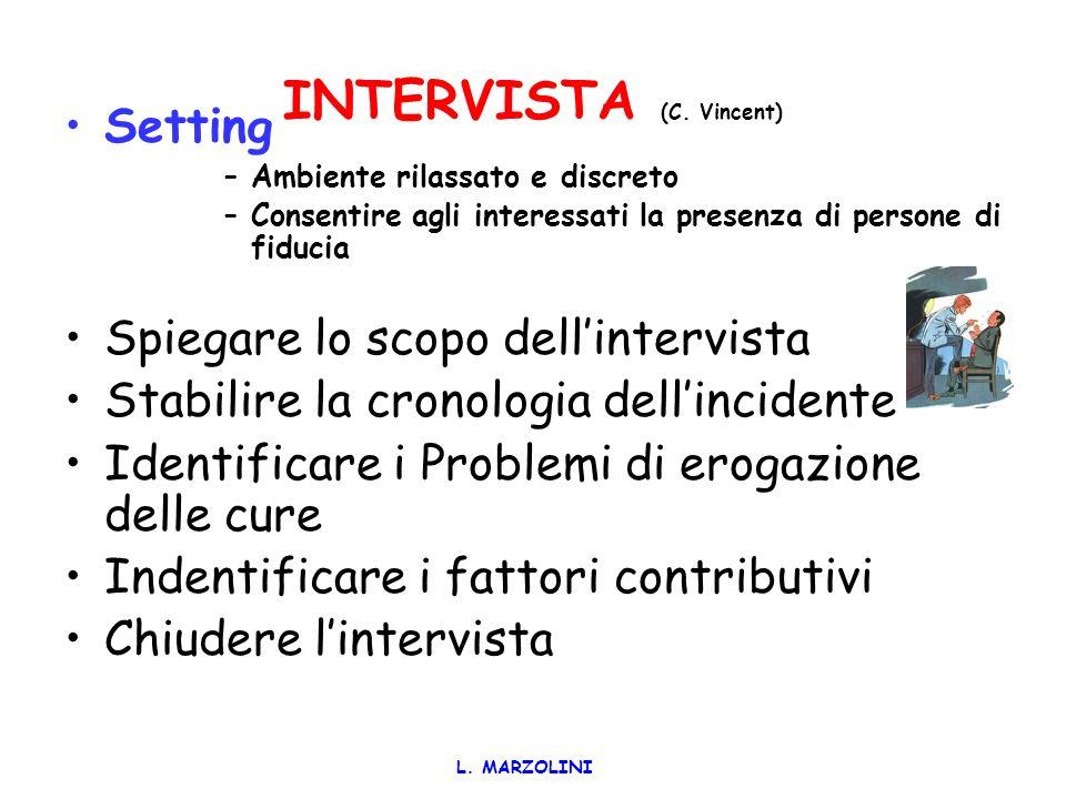 INTERVISTA (C. Vincent)