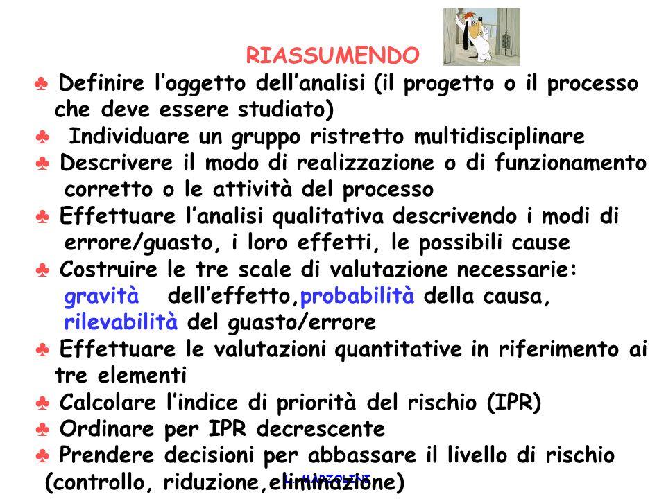 ♣ Definire l'oggetto dell'analisi (il progetto o il processo