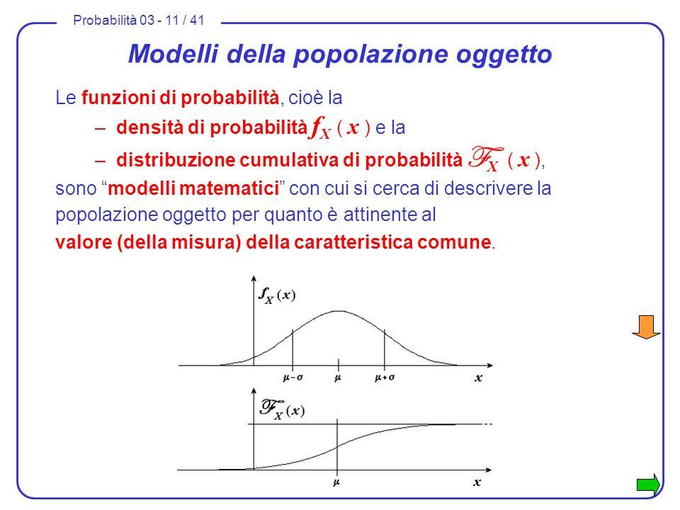 Modelli della popolazione oggetto
