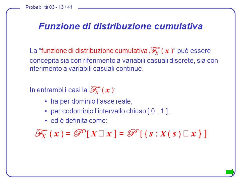 Funzione di distribuzione cumulativa
