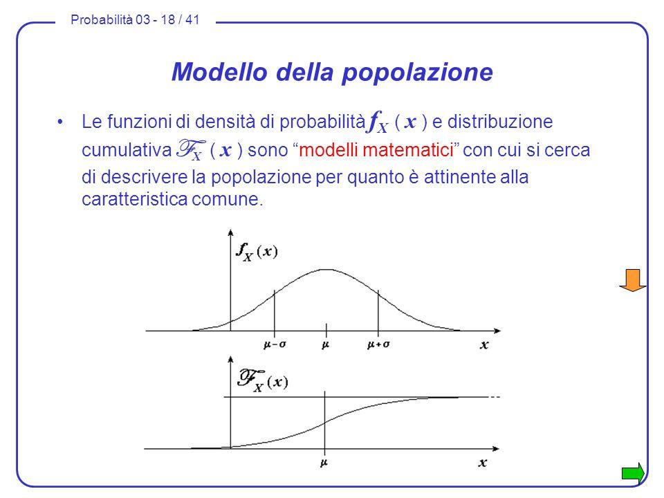 Modello della popolazione