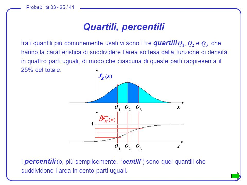 Quartili, percentili