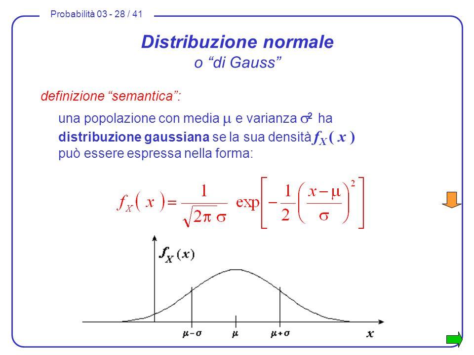 Distribuzione normale o di Gauss