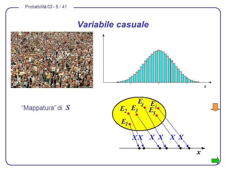Variabile casuale Mappatura di S (C,C)  0 (T,C)  1 (C,C)  2