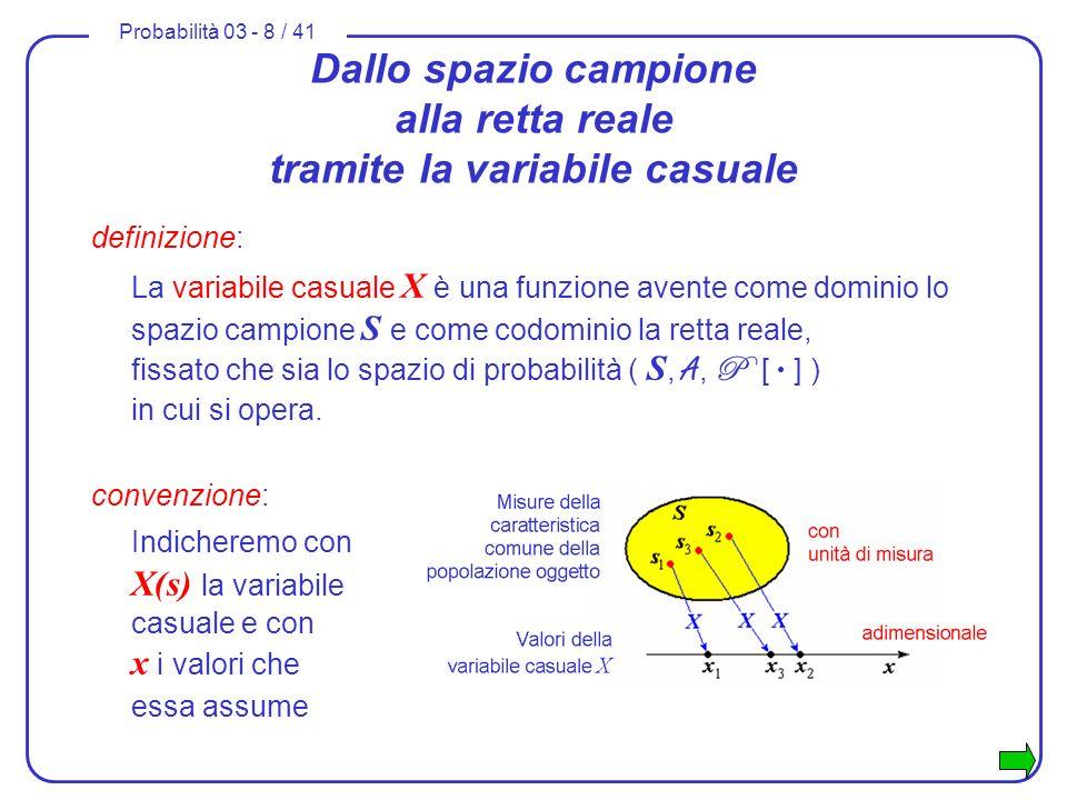 Dallo spazio campione alla retta reale tramite la variabile casuale