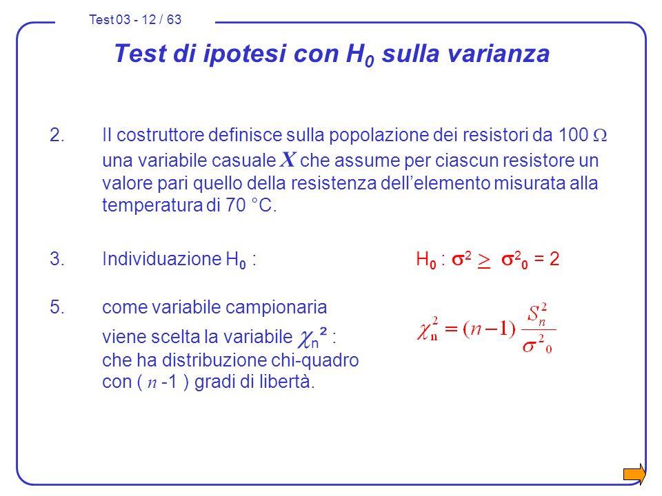 Test di ipotesi con H0 sulla varianza