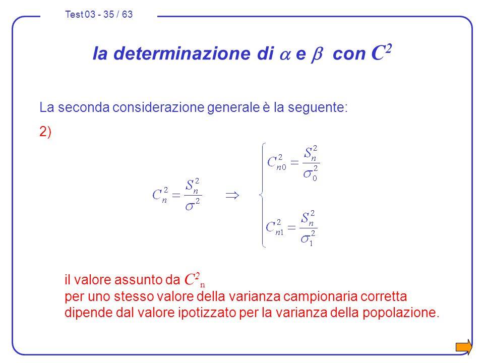 la determinazione di a e b con C2