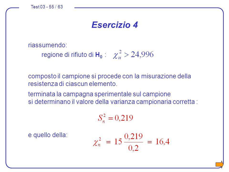 Esercizio 4 riassumendo: regione di rifiuto di H0 :