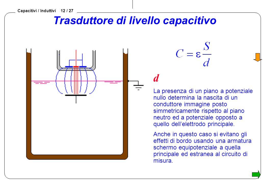Lezione 3 trasduttori capacitivi e induttivi ppt video for Planimetrie domestiche di un livello