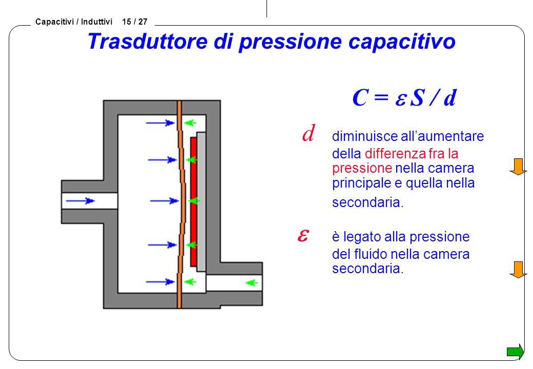 Trasduttore di pressione capacitivo