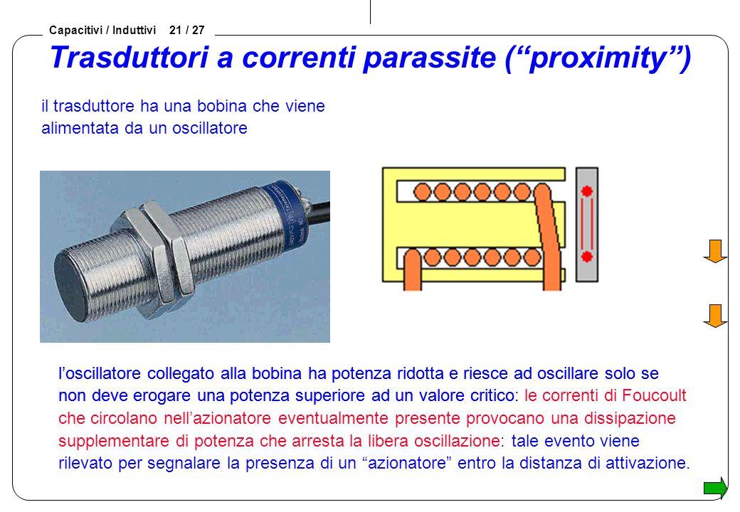 Trasduttori a correnti parassite ( proximity )
