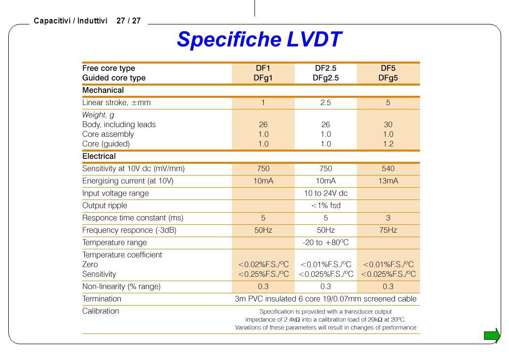 Specifiche LVDT