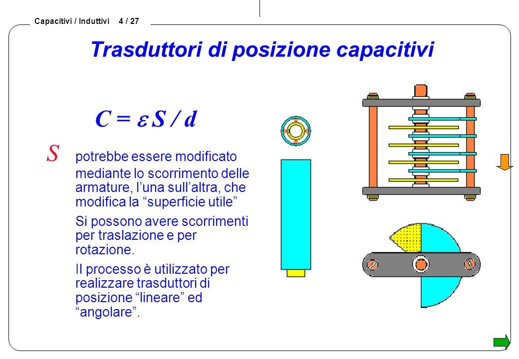 Trasduttori di posizione capacitivi