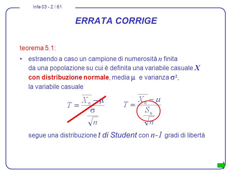 ERRATA CORRIGE teorema 5.1: