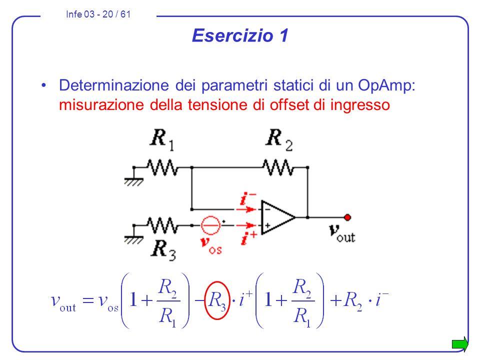 Esercizio 1 Determinazione dei parametri statici di un OpAmp: misurazione della tensione di offset di ingresso.