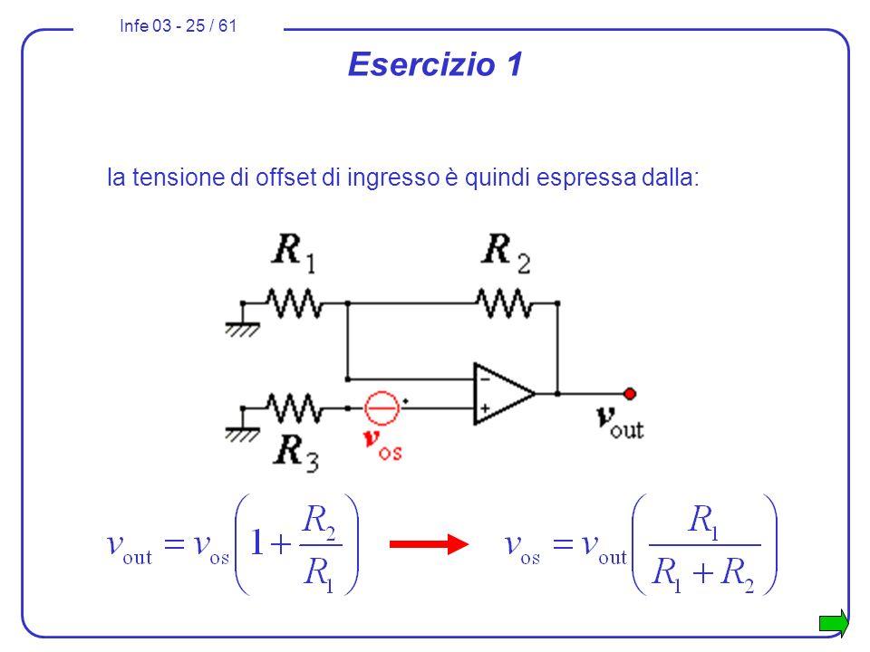 Esercizio 1 la tensione di offset di ingresso è quindi espressa dalla: