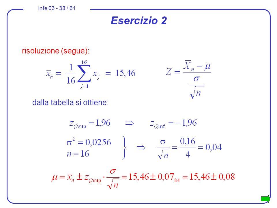 Esercizio 2 risoluzione (segue): dalla tabella si ottiene: