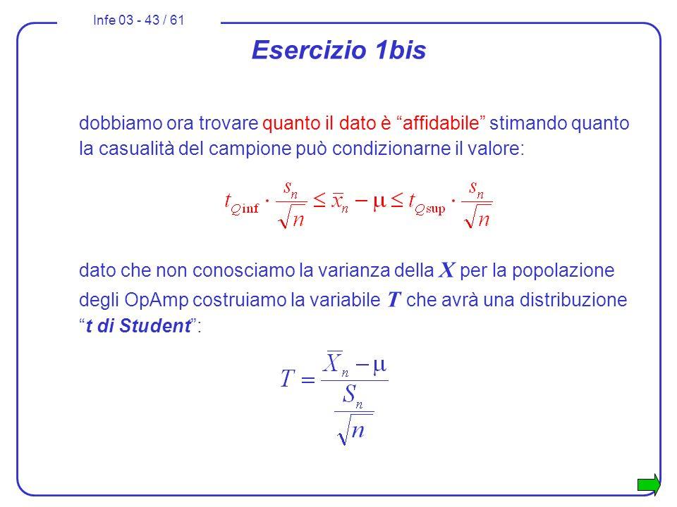 Esercizio 1bis dobbiamo ora trovare quanto il dato è affidabile stimando quanto la casualità del campione può condizionarne il valore: