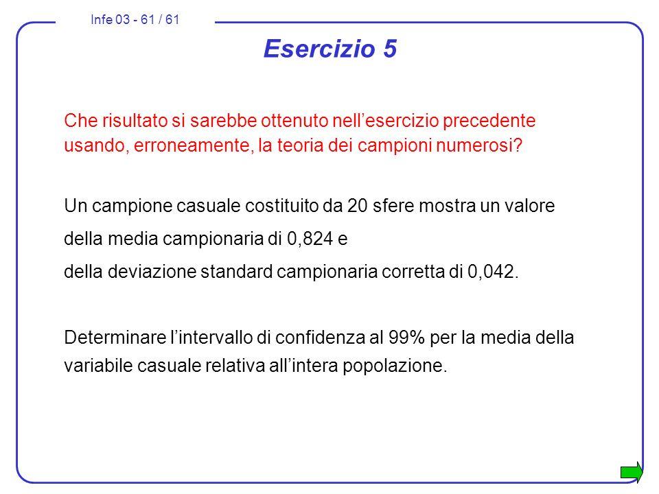 Esercizio 5 Che risultato si sarebbe ottenuto nell'esercizio precedente usando, erroneamente, la teoria dei campioni numerosi