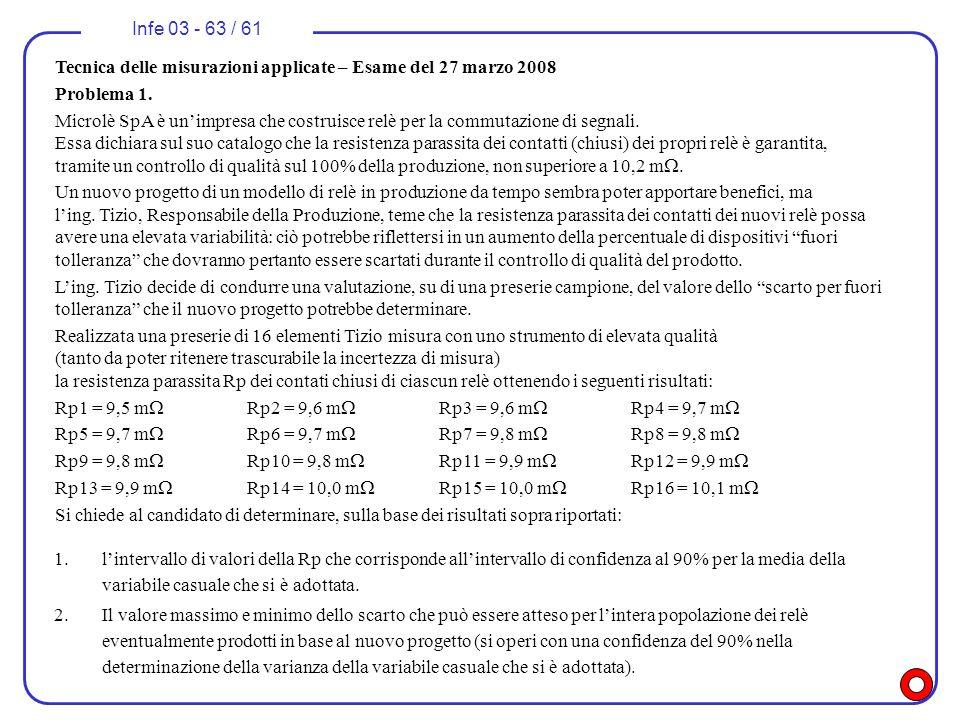 Tecnica delle misurazioni applicate – Esame del 27 marzo 2008