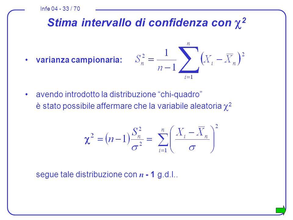 Stima intervallo di confidenza con c2
