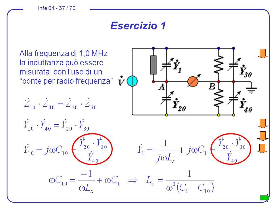 Esercizio 1 Alla frequenza di 1,0 MHz la induttanza può essere misurata con l'uso di un ponte per radio frequenza