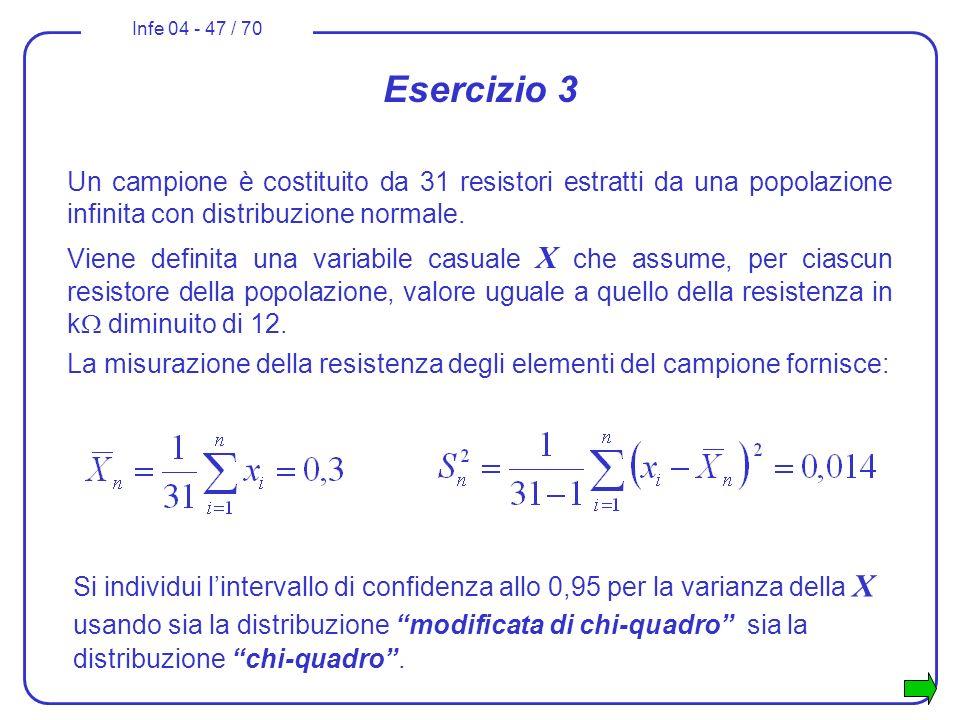 Esercizio 3 Un campione è costituito da 31 resistori estratti da una popolazione infinita con distribuzione normale.