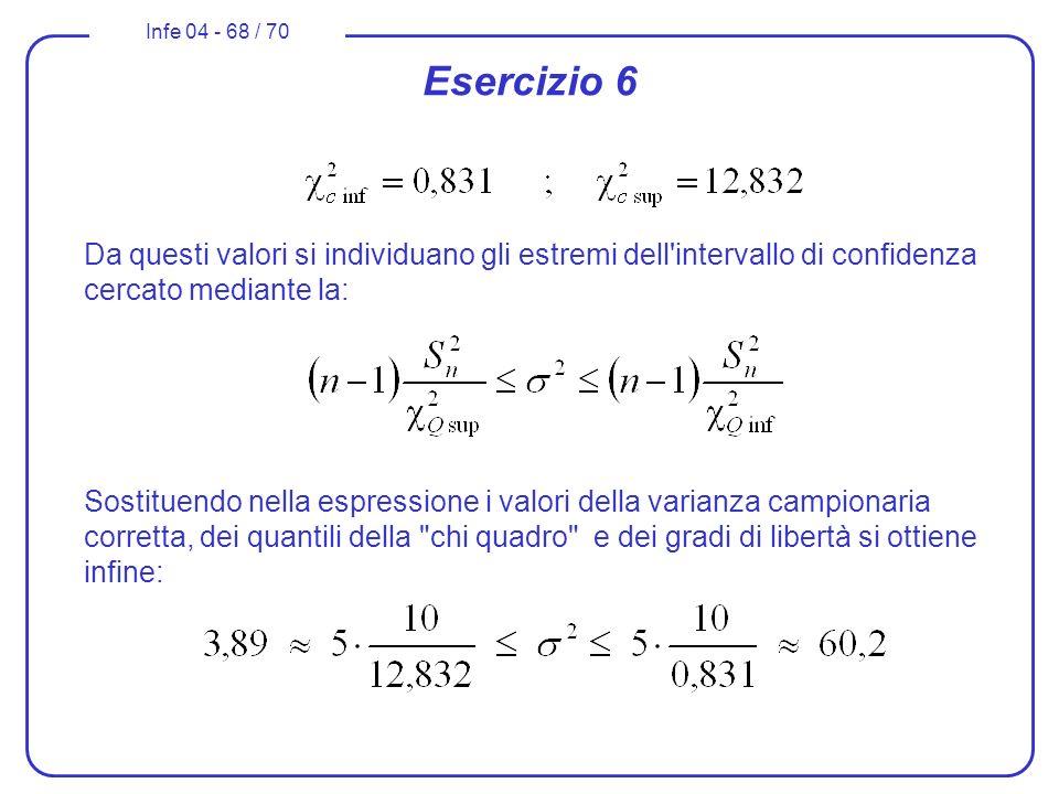 Esercizio 6 Da questi valori si individuano gli estremi dell intervallo di confidenza cercato mediante la: