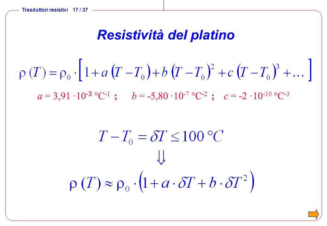 Resistività del platino