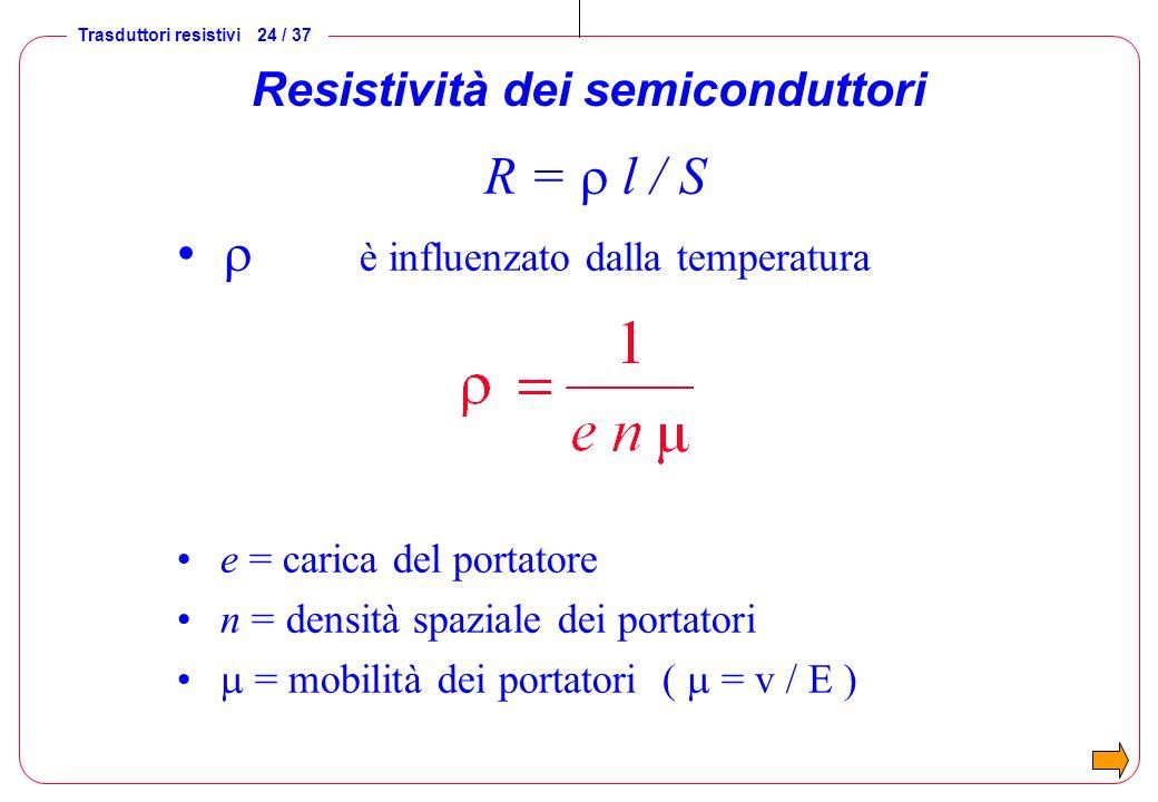Resistività dei semiconduttori