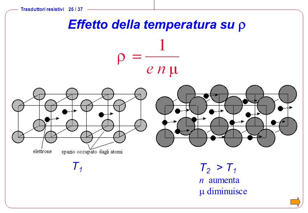 Effetto della temperatura su r