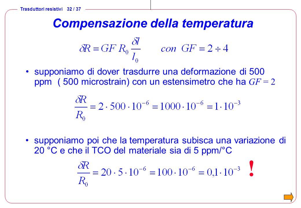 Compensazione della temperatura