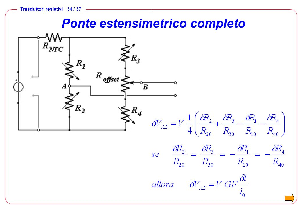 Ponte estensimetrico completo