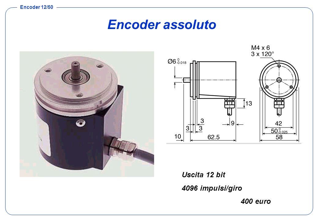 Encoder assoluto Uscita 12 bit 4096 impulsi/giro 400 euro