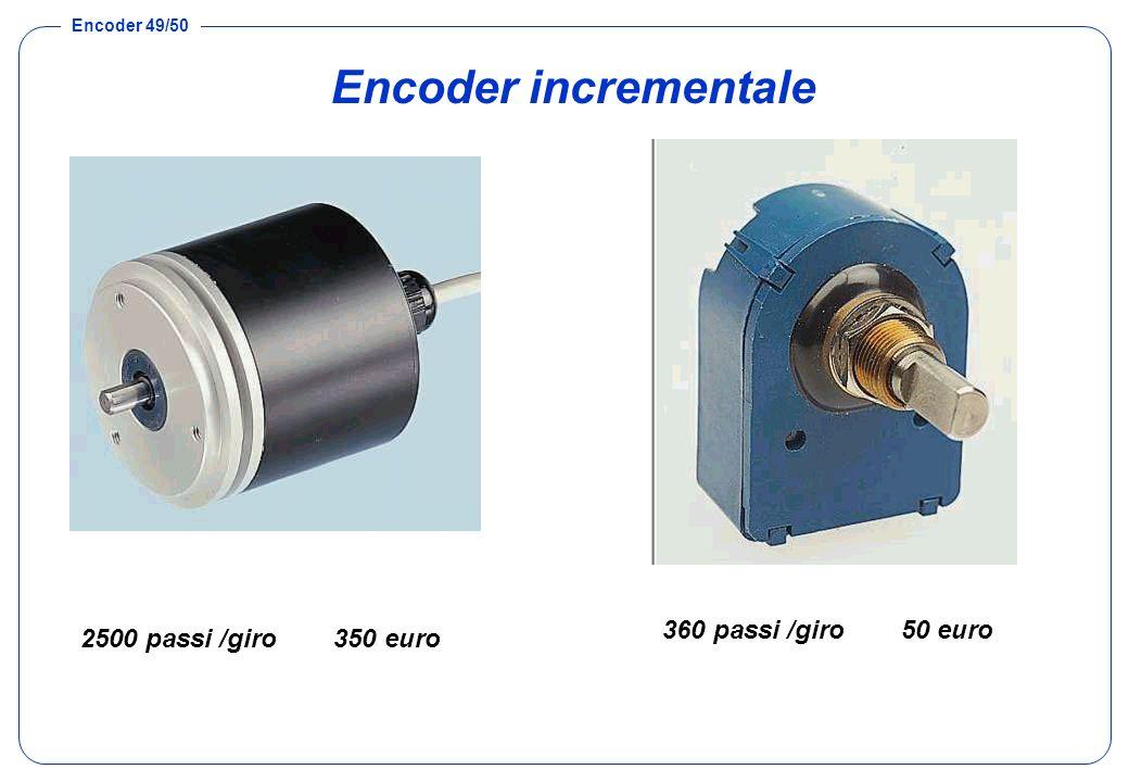 Encoder incrementale 360 passi /giro 50 euro 2500 passi /giro 350 euro