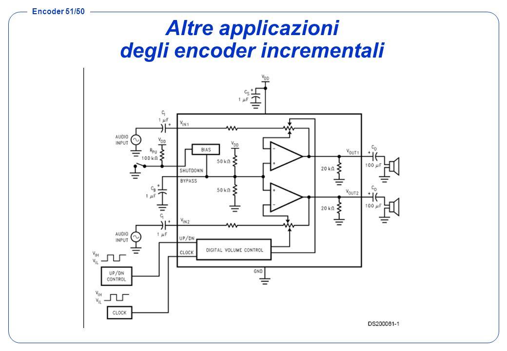 Altre applicazioni degli encoder incrementali