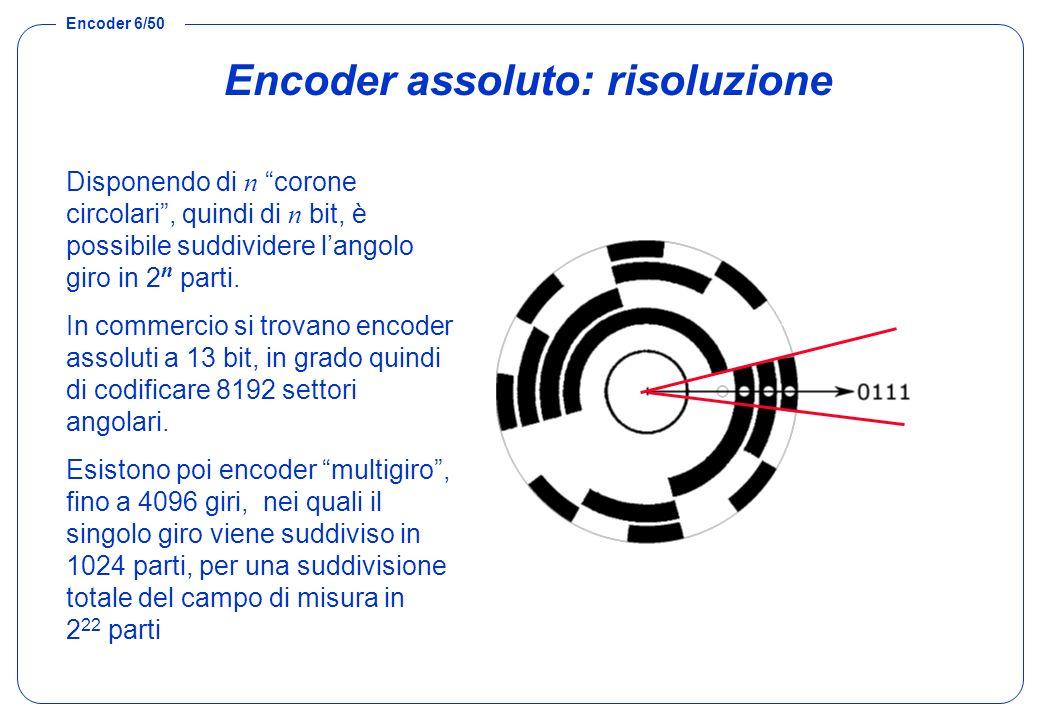 Encoder assoluto: risoluzione