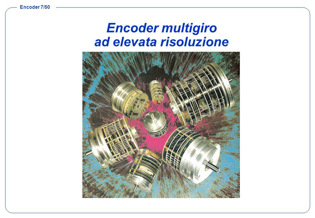 Encoder multigiro ad elevata risoluzione