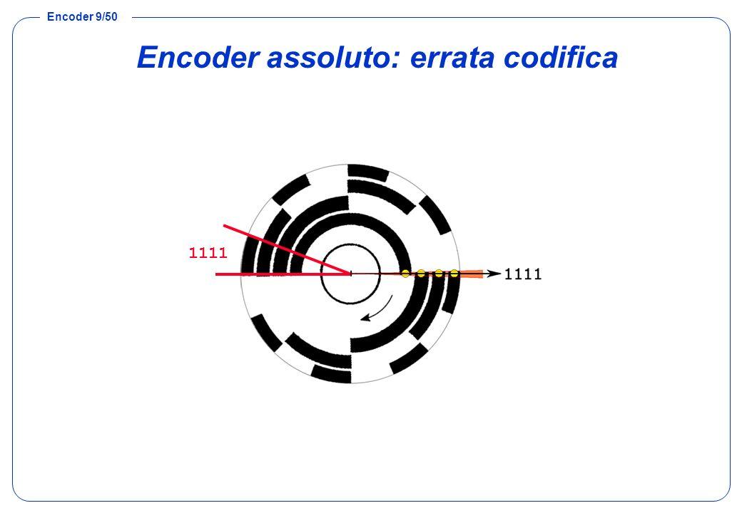 Encoder assoluto: errata codifica