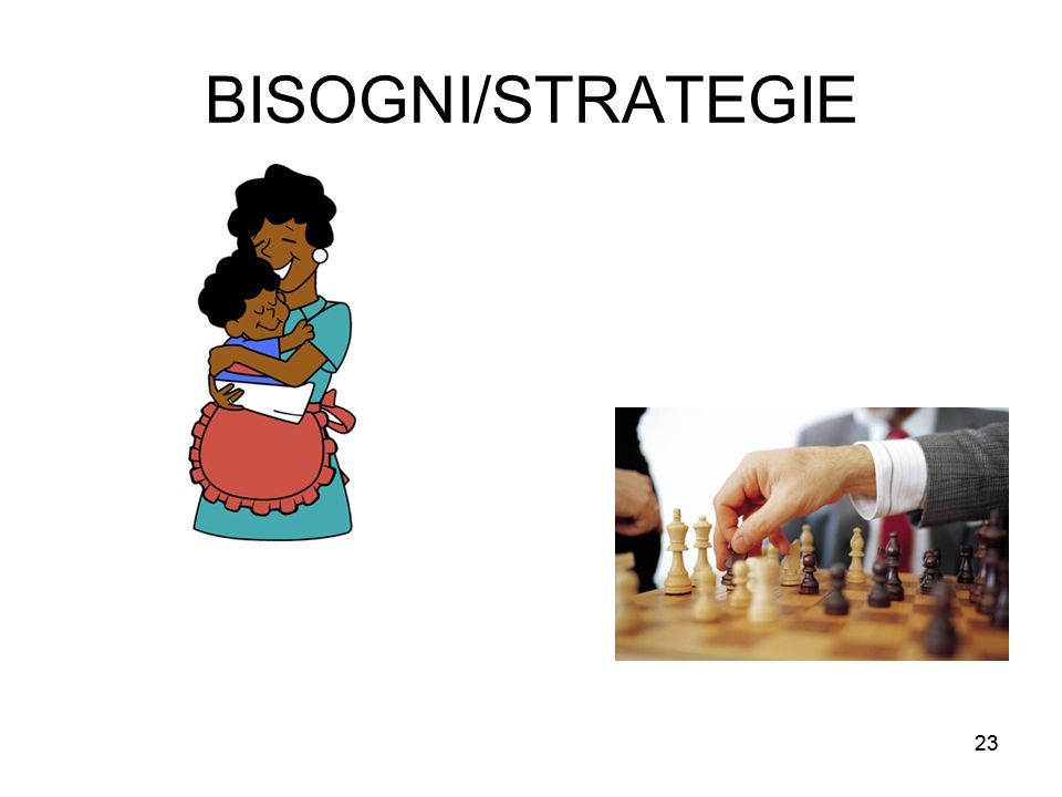 BISOGNI/STRATEGIE 23 23