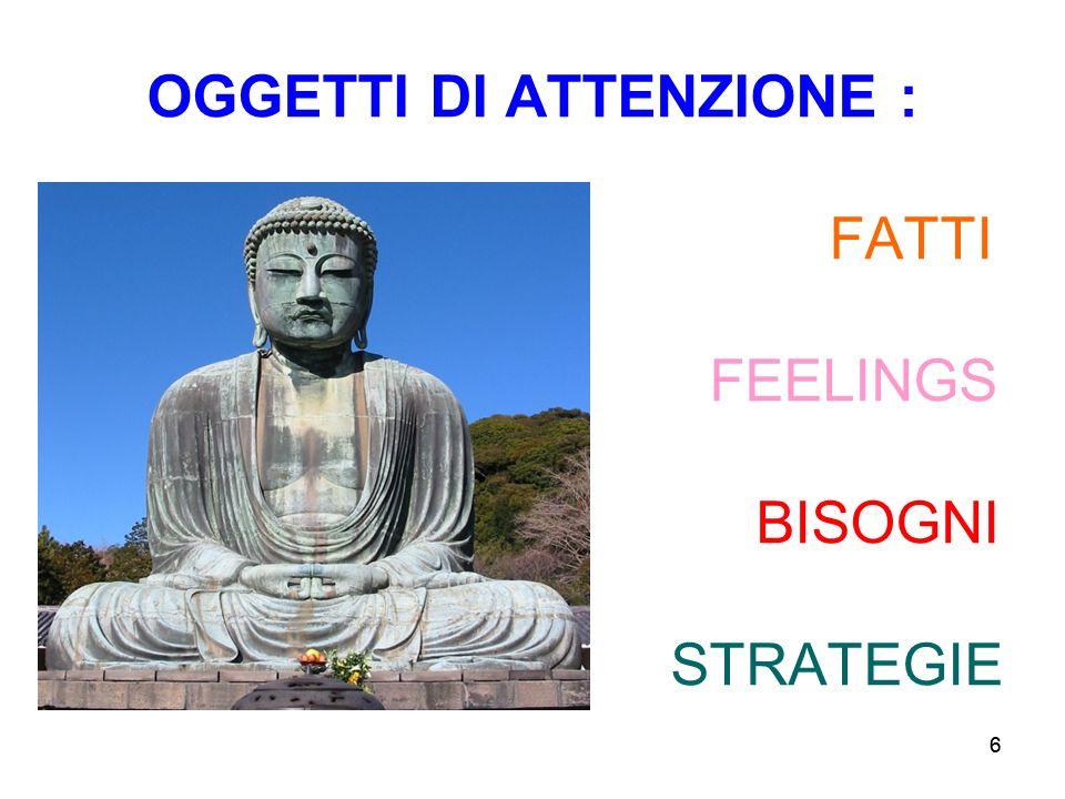 OGGETTI DI ATTENZIONE : FATTI FEELINGS BISOGNI STRATEGIE