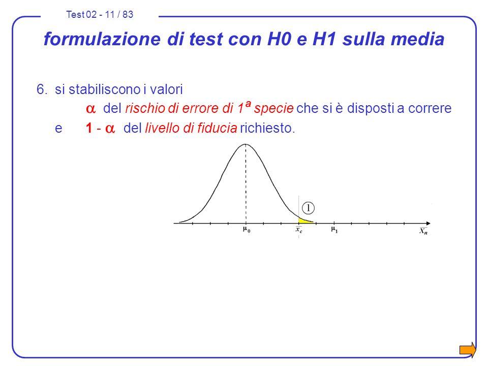 formulazione di test con H0 e H1 sulla media