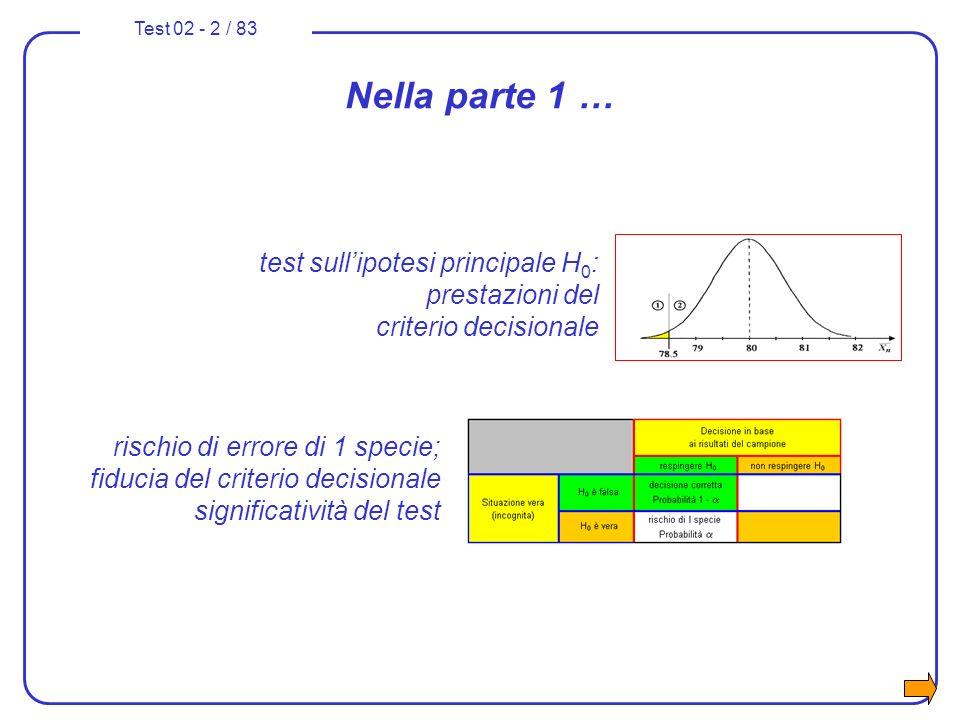 Nella parte 1 … test sull'ipotesi principale H0: prestazioni del criterio decisionale.