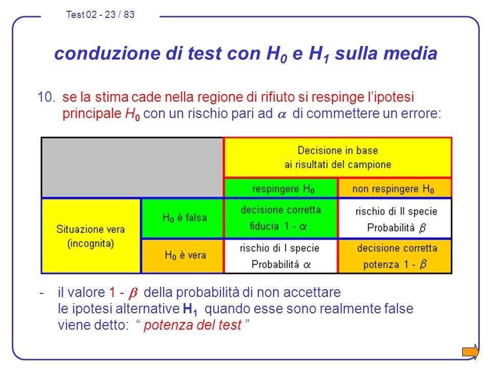 conduzione di test con H0 e H1 sulla media
